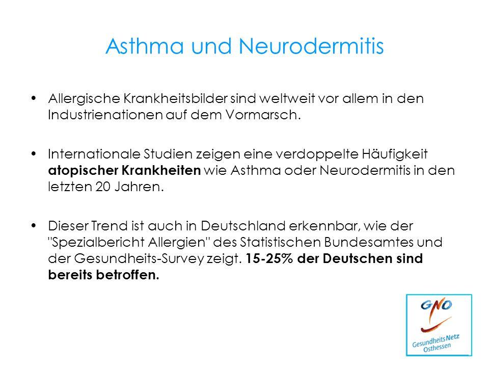 Asthma und Neurodermitis Allergische Krankheitsbilder sind weltweit vor allem in den Industrienationen auf dem Vormarsch. Internationale Studien zeige