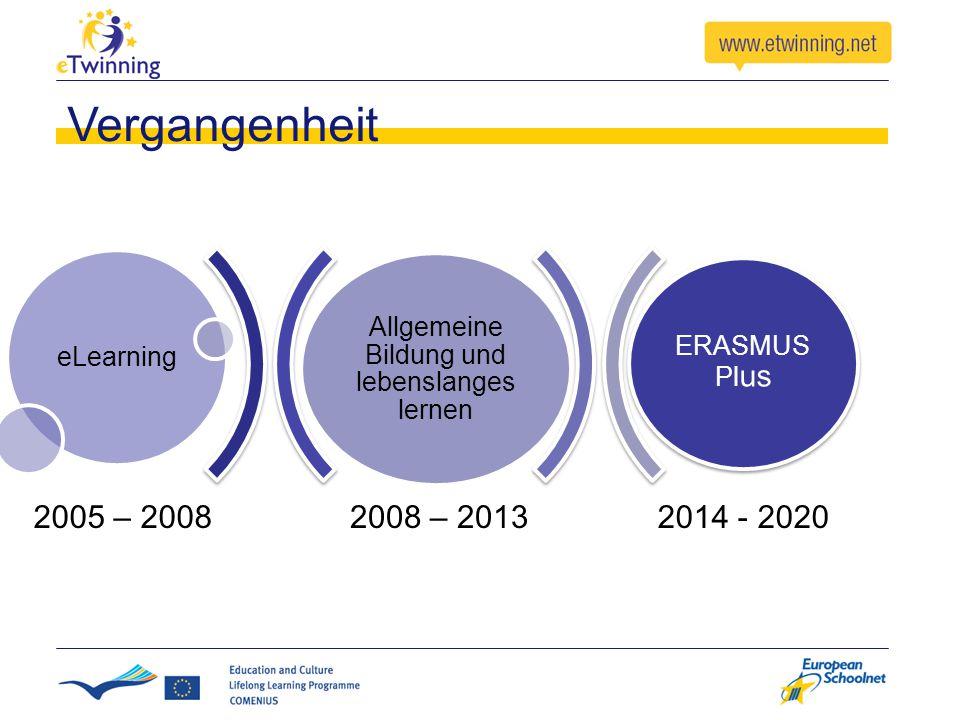 2008 – 20132014 - 2020 Allgemeine Bildung und lebenslanges lernen eLearning ERASMUS Pl us 2005 – 2008 Vergangenheit