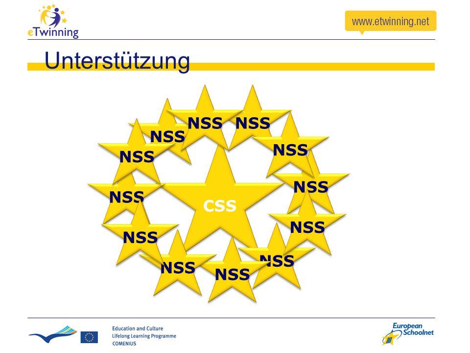 eTwinning-Portal – 3 Ebenen Öffentliches PortalDesktopTwinSpace