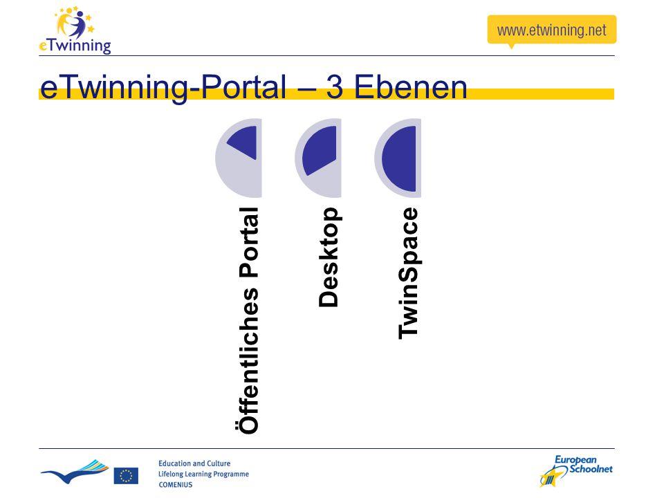 www.etwinning.net Öffentliches Portal
