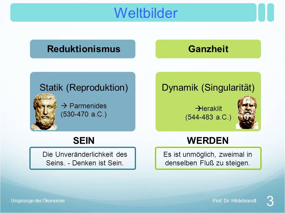 Weltbilder 3 Prof. Dr. HildebrandtUrsprünge der Ökonomie ReduktionismusGanzheit Die Unveränderlichkeit des Seins. - Denken ist Sein. SEINWERDEN Es ist