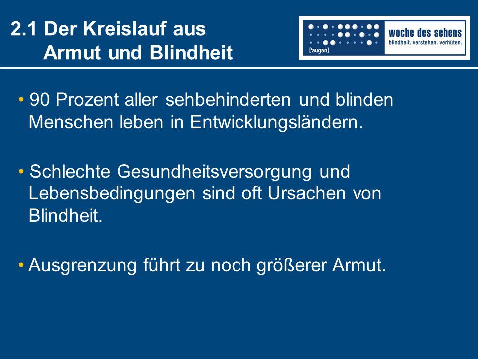 2.1 Der Kreislauf aus Armut und Blindheit 90 Prozent aller sehbehinderten und blinden Menschen leben in Entwicklungsländern. Schlechte Gesundheitsvers