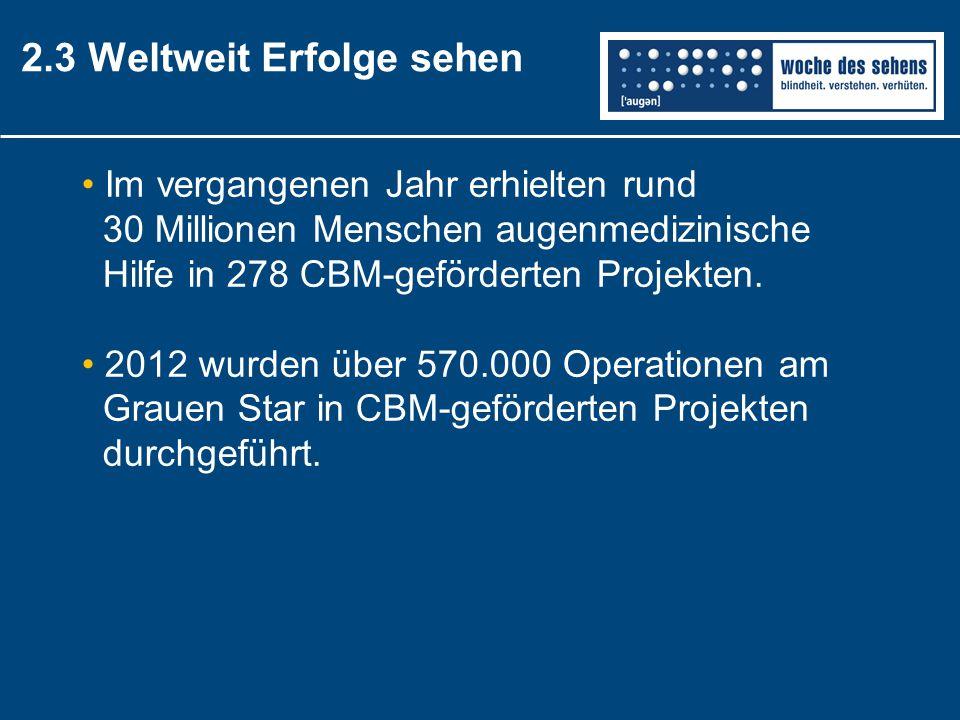 2.3 Weltweit Erfolge sehen Im vergangenen Jahr erhielten rund 30 Millionen Menschen augenmedizinische Hilfe in 278 CBM-geförderten Projekten. 2012 wur
