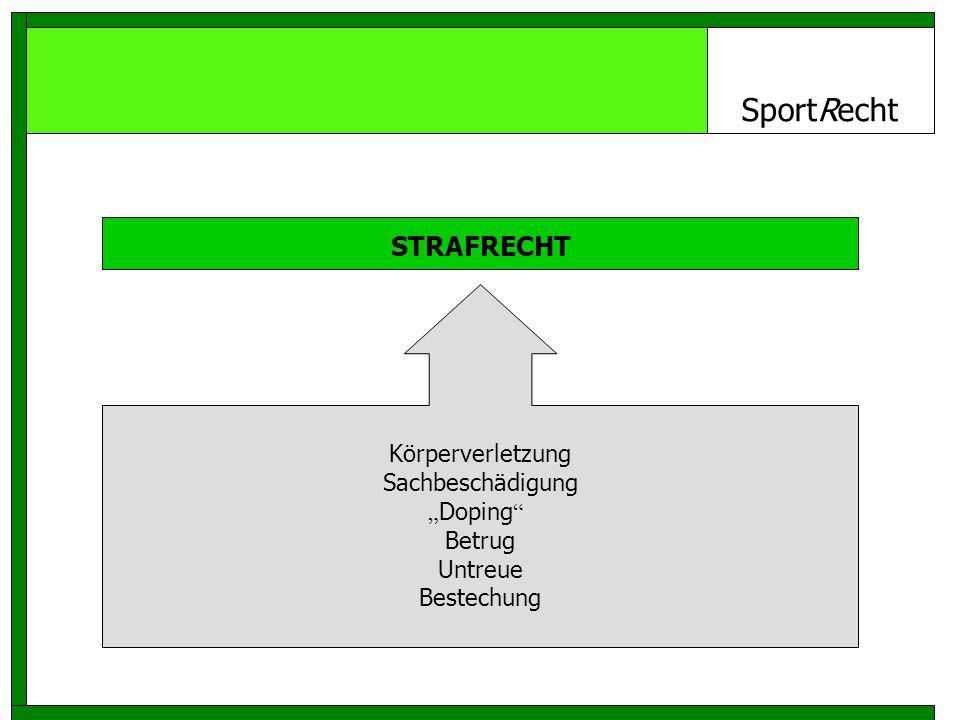 SportRecht STRAFRECHT Körperverletzung Sachbeschädigung Doping Betrug Untreue Bestechung