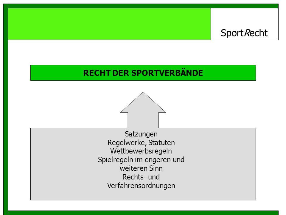 SportRecht RECHT DER SPORTVERBÄNDE Satzungen Regelwerke, Statuten Wettbewerbsregeln Spielregeln im engeren und weiteren Sinn Rechts- und Verfahrensordnungen