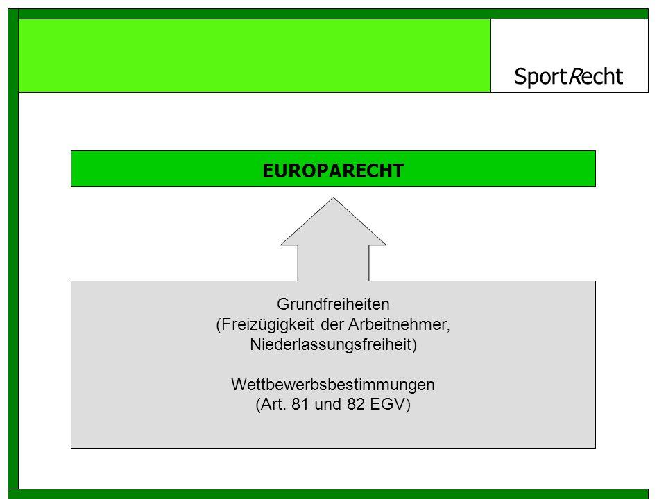 SportRecht EUROPARECHT Grundfreiheiten (Freizügigkeit der Arbeitnehmer, Niederlassungsfreiheit) Wettbewerbsbestimmungen (Art.