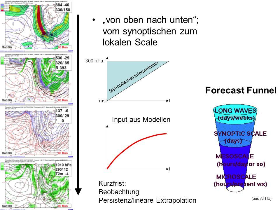 von oben nach unten; vom synoptischen zum lokalen Scale Forecast Funnel msl 300 hPa (synoptische) Interpretation tt Kurzfrist: Beobachtung Persistenz/lineare Extrapolation Input aus Modellen (aus AFHB)