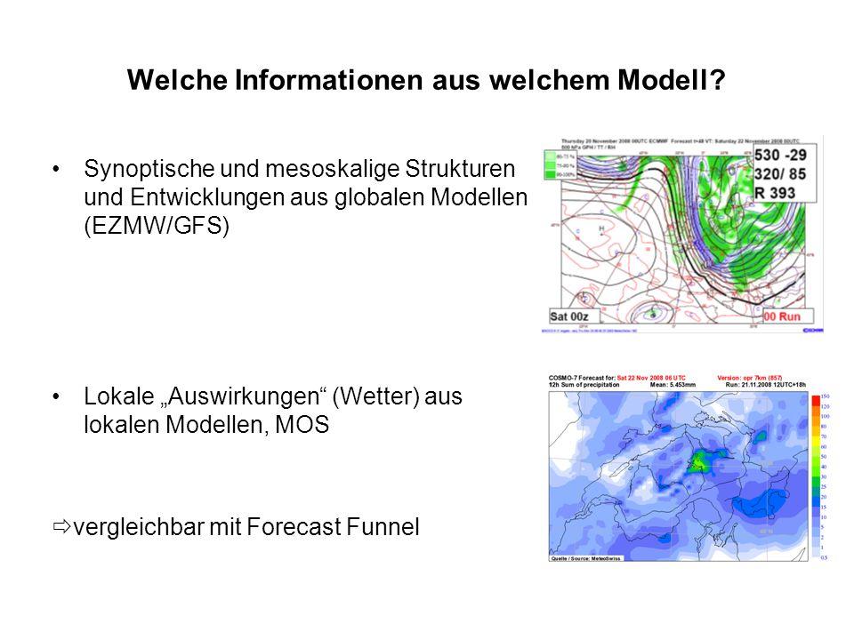 Welche Informationen aus welchem Modell.