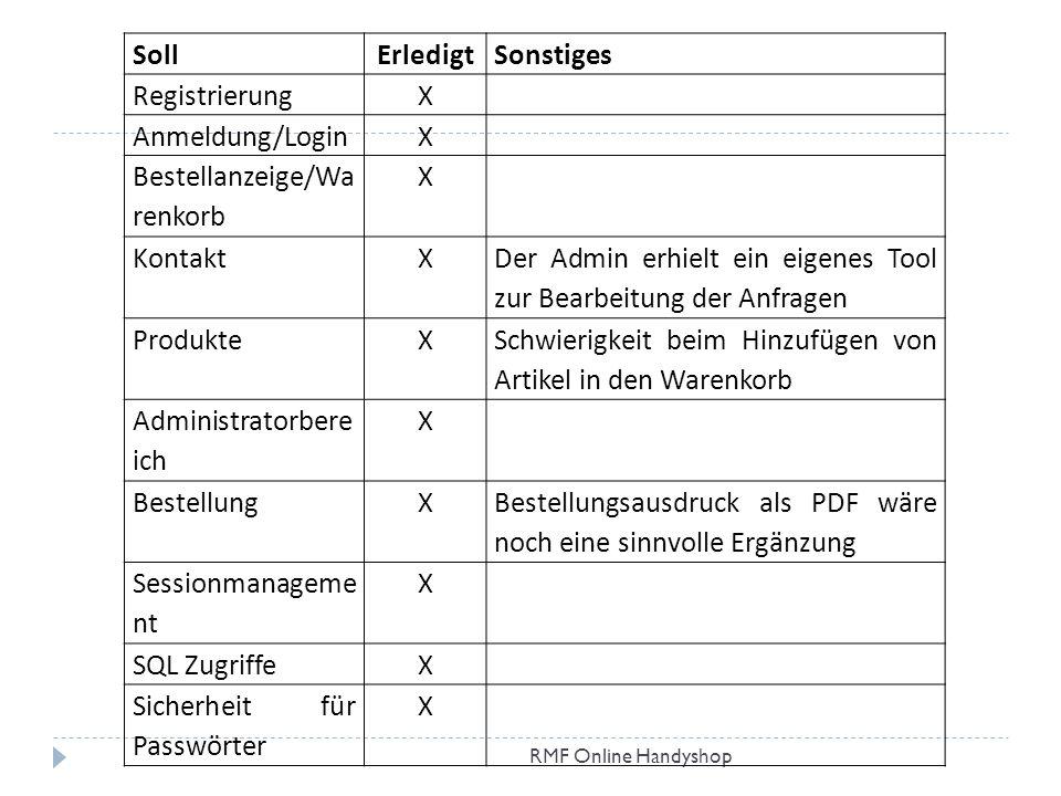 RMF Online Handyshop SollErledigtSonstiges RegistrierungX Anmeldung/LoginX Bestellanzeige/Wa renkorb X KontaktX Der Admin erhielt ein eigenes Tool zur