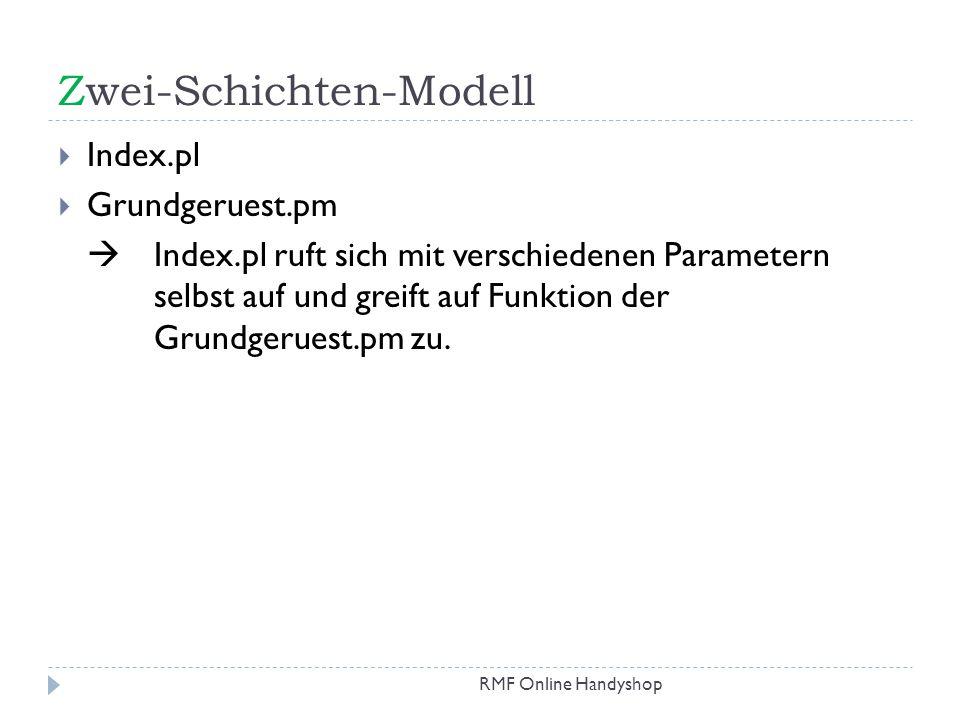 Zwei-Schichten-Modell RMF Online Handyshop Index.pl Grundgeruest.pm Index.pl ruft sich mit verschiedenen Parametern selbst auf und greift auf Funktion