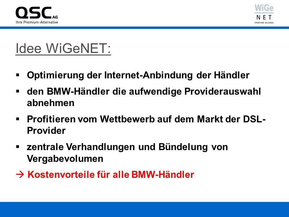 Idee WiGeNET: Optimierung der Internet-Anbindung der Händler den BMW-Händler die aufwendige Providerauswahl abnehmen Profitieren vom Wettbewerb auf dem Markt der DSL- Provider zentrale Verhandlungen und Bündelung von Vergabevolumen Kostenvorteile für alle BMW-Händler