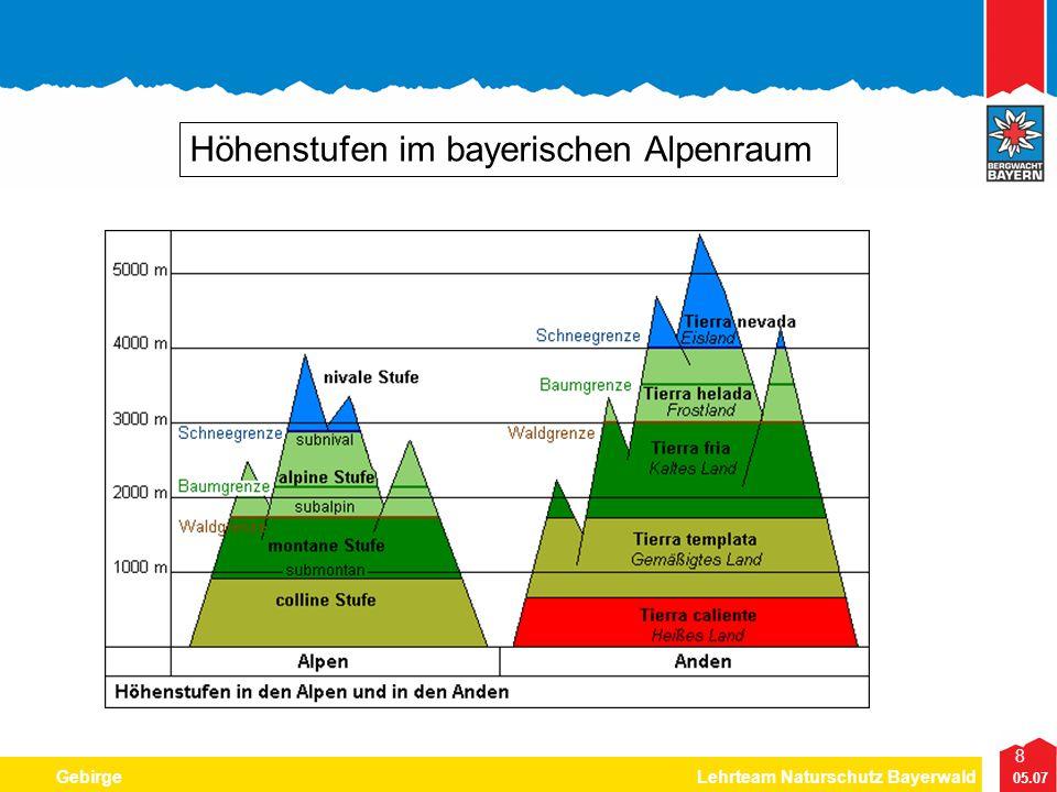 8 05.07 GebirgeLehrteam Naturschutz Bayerwald Höhenstufen im bayerischen Alpenraum