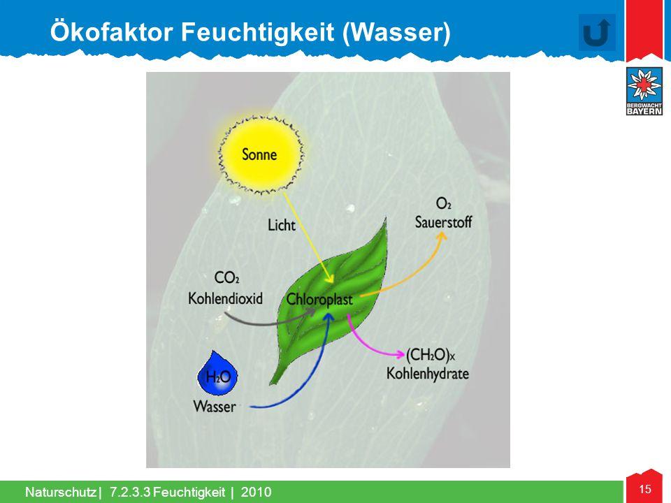 Naturschutz | 15 7.2.3.3 Feuchtigkeit | 2010 Ökofaktor Feuchtigkeit (Wasser)