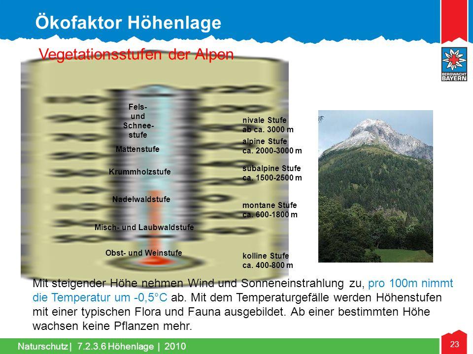 Naturschutz | 23 nivale Stufe ab ca. 3000 m alpine Stufe ca. 2000-3000 m kolline Stufe ca. 400-800 m montane Stufe ca. 600-1800 m subalpine Stufe ca.