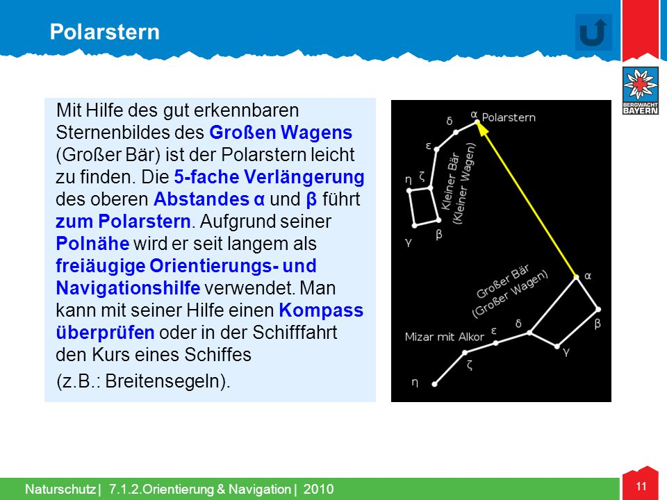 Naturschutz | 11 7.1.2.Orientierung & Navigation | 2010 Mit Hilfe des gut erkennbaren Sternenbildes des Großen Wagens (Großer Bär) ist der Polarstern