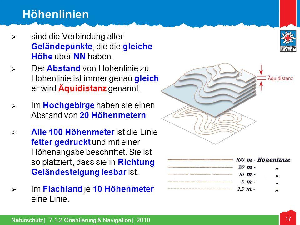 Naturschutz | 17 7.1.2.Orientierung & Navigation | 2010 sind die Verbindung aller Geländepunkte, die die gleiche Höhe über NN haben. Der Abstand von H