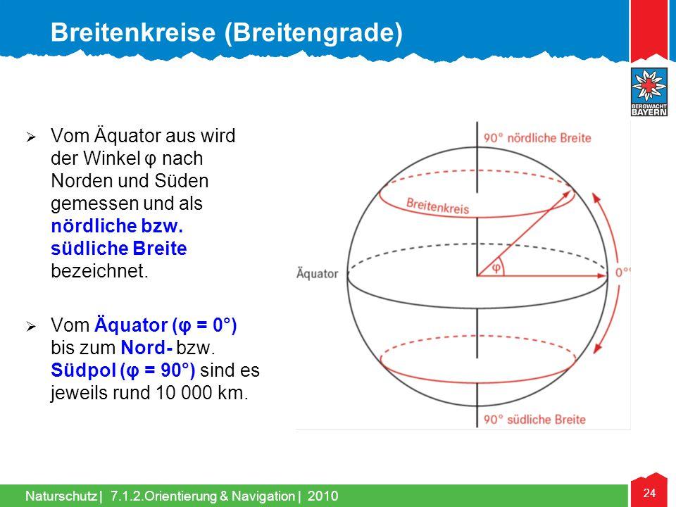 Naturschutz | 24 7.1.2.Orientierung & Navigation | 2010 Vom Äquator aus wird der Winkel φ nach Norden und Süden gemessen und als nördliche bzw. südlic