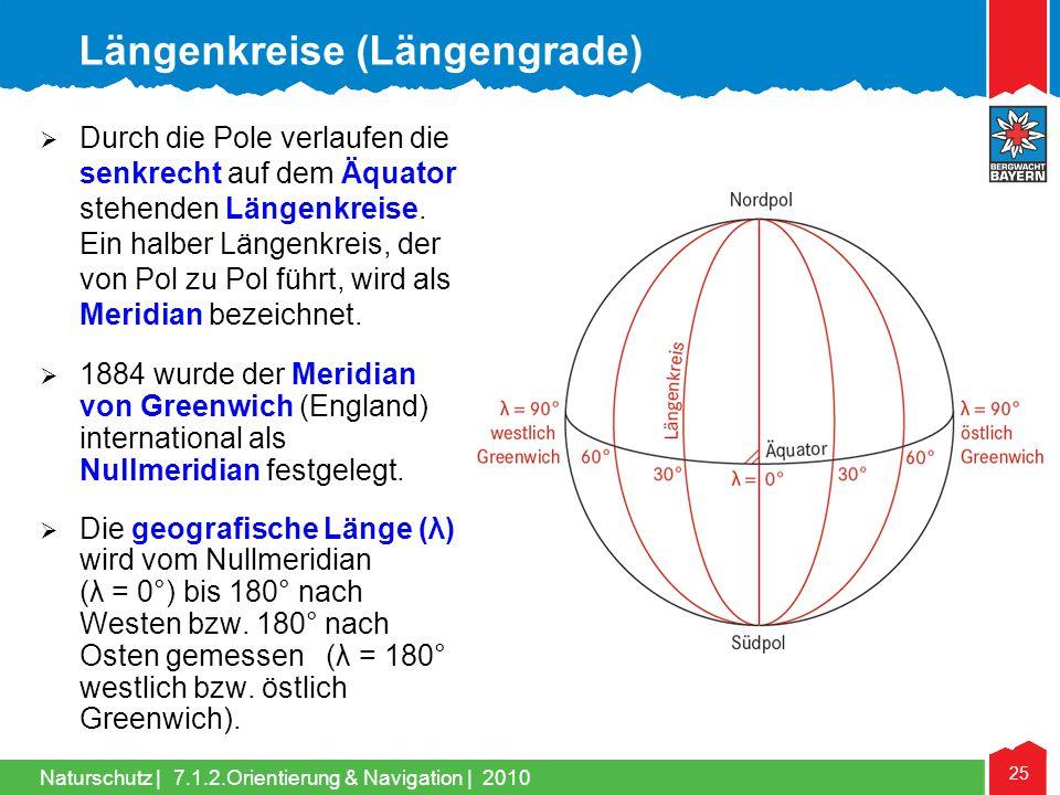 Naturschutz | 25 7.1.2.Orientierung & Navigation | 2010 Durch die Pole verlaufen die senkrecht auf dem Äquator stehenden Längenkreise. Ein halber Läng