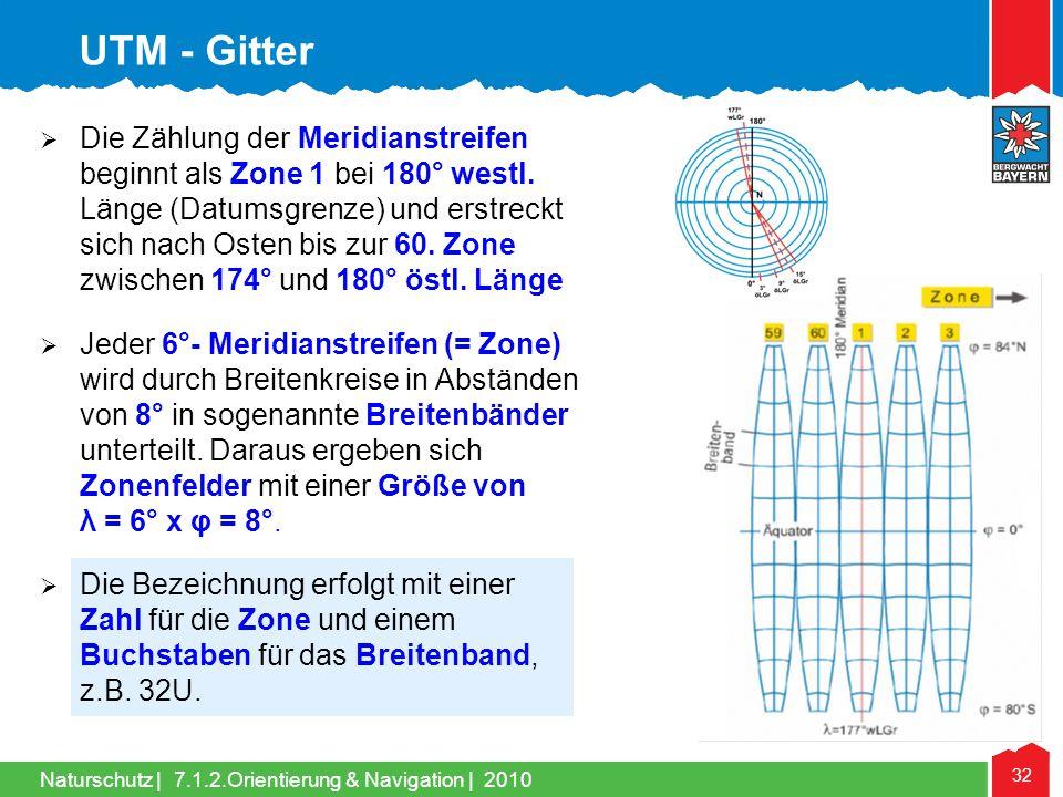 Naturschutz | 32 7.1.2.Orientierung & Navigation | 2010 Die Zählung der Meridianstreifen beginnt als Zone 1 bei 180° westl. Länge (Datumsgrenze) und e