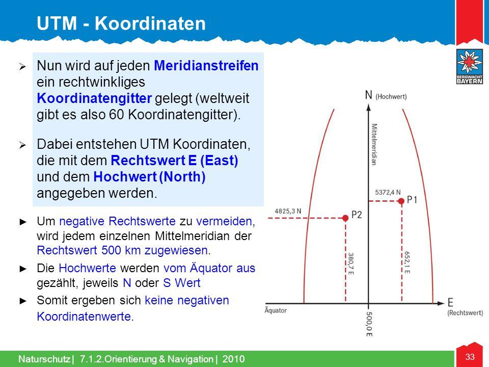 Naturschutz | 33 7.1.2.Orientierung & Navigation | 2010 Nun wird auf jeden Meridianstreifen ein rechtwinkliges Koordinatengitter gelegt (weltweit gibt