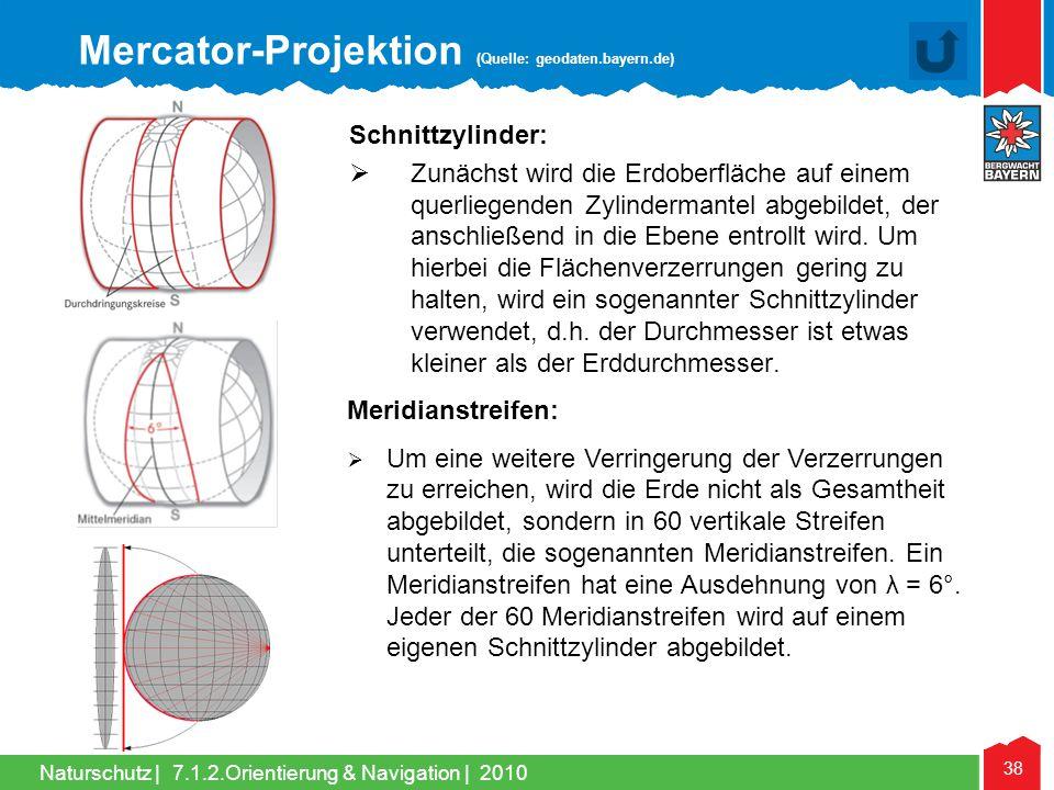 Naturschutz | 38 7.1.2.Orientierung & Navigation | 2010 Schnittzylinder: Zunächst wird die Erdoberfläche auf einem querliegenden Zylindermantel abgebi