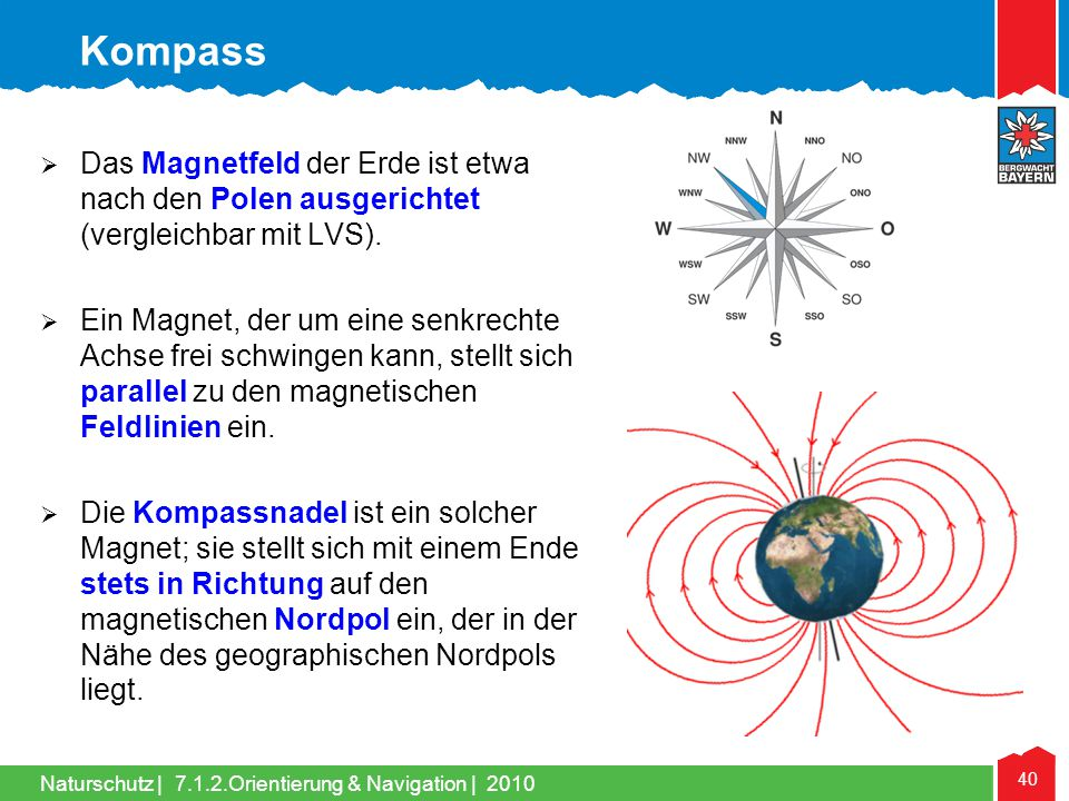 Naturschutz | 40 7.1.2.Orientierung & Navigation | 2010 Das Magnetfeld der Erde ist etwa nach den Polen ausgerichtet (vergleichbar mit LVS). Ein Magne