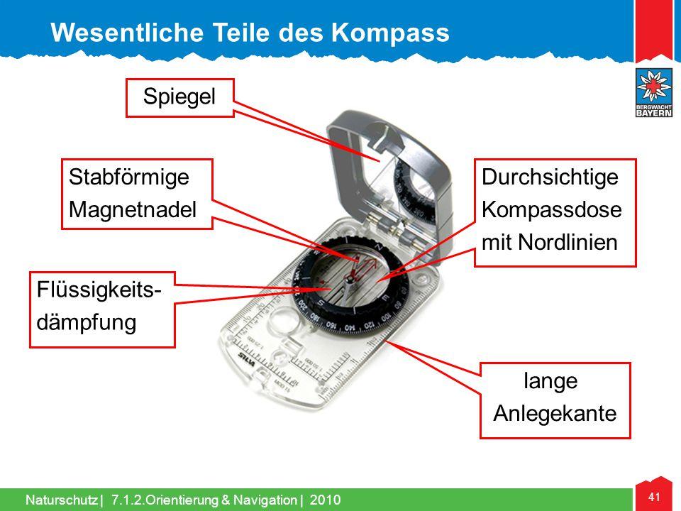 Naturschutz | 41 7.1.2.Orientierung & Navigation | 2010 Wesentliche Teile des Kompass Durchsichtige Kompassdose mit Nordlinien Spiegel Stabförmige Mag