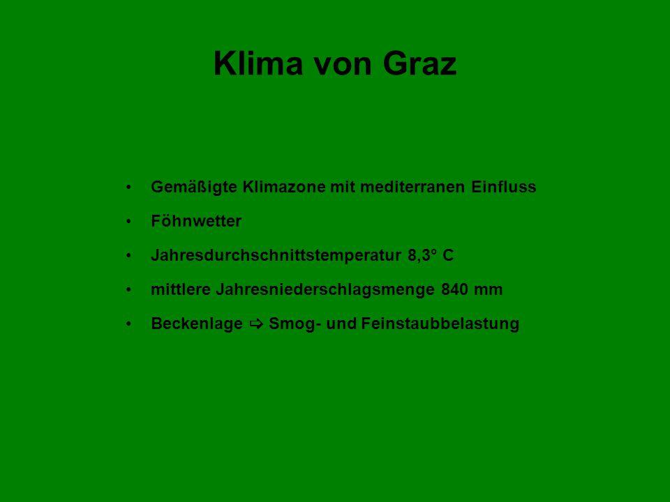Klima von Graz Gemäßigte Klimazone mit mediterranen Einfluss Föhnwetter Jahresdurchschnittstemperatur 8,3° C mittlere Jahresniederschlagsmenge 840 mm