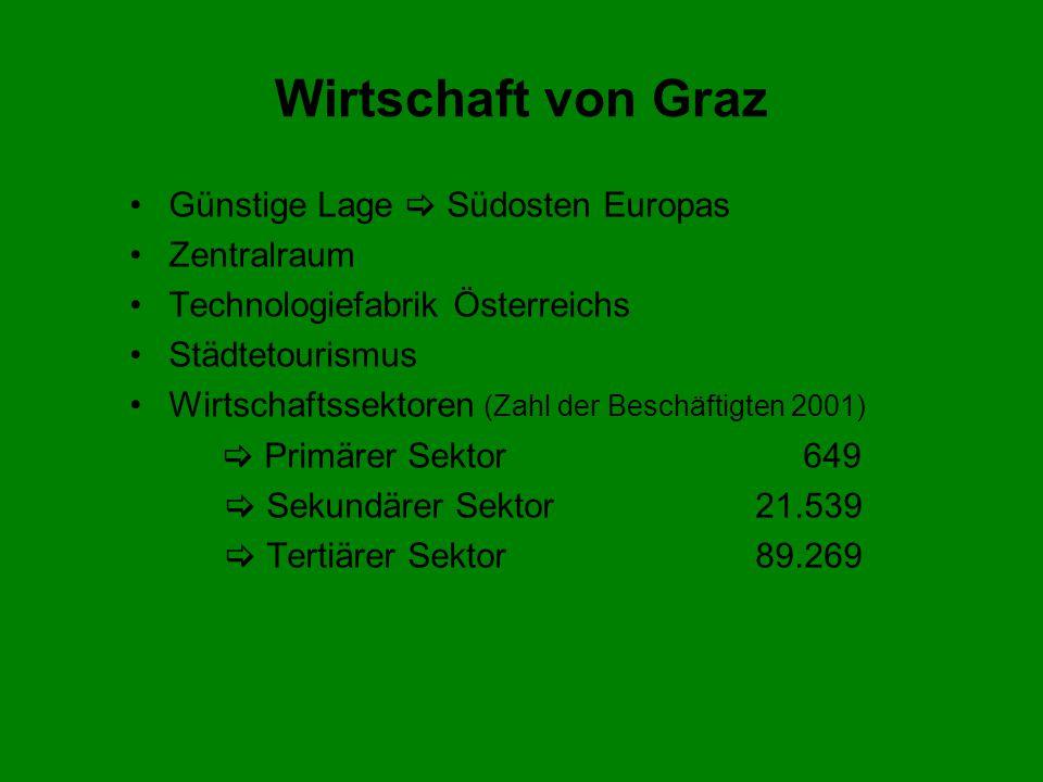 Wirtschaft von Graz Günstige Lage Südosten Europas Zentralraum Technologiefabrik Österreichs Städtetourismus Wirtschaftssektoren (Zahl der Beschäftigt