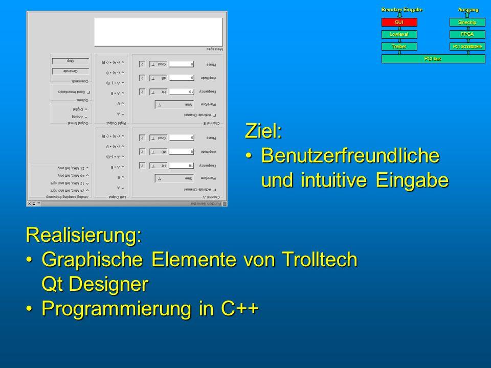 Ziel: Benutzerfreundliche und intuitive Eingabe Benutzerfreundliche und intuitive Eingabe Realisierung: Graphische Elemente von Trolltech Qt Designer