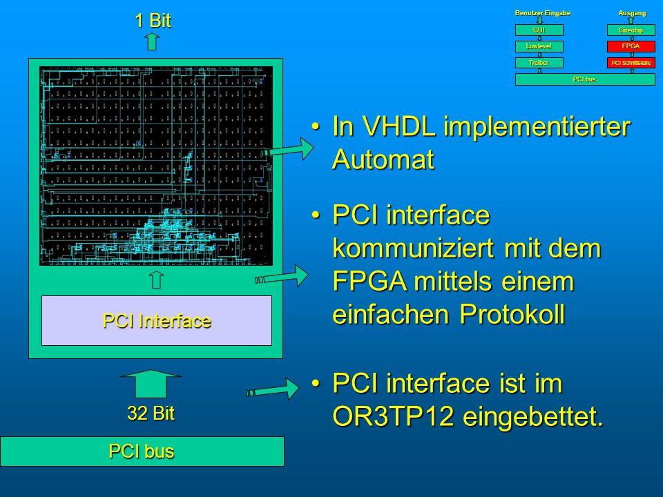 Benutzer Eingabe AusgangTreiber PCI bus PCI Schnittstelle Lowlevel GUI FPGA Sinechip Keine analoge Filterung nach dem D/A Wandler D/A converter Analog Output Digital Output ChA ChB OutL OutR Sinechip Command