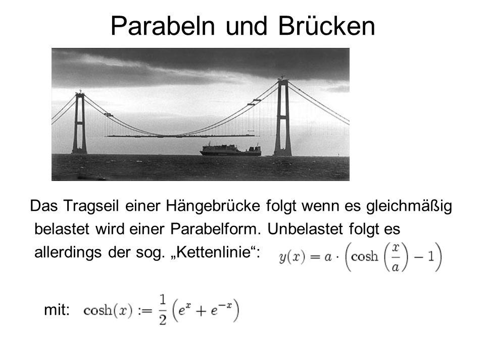 Parabeln und Brücken Das Tragseil einer Hängebrücke folgt wenn es gleichmäßig belastet wird einer Parabelform. Unbelastet folgt es allerdings der sog.