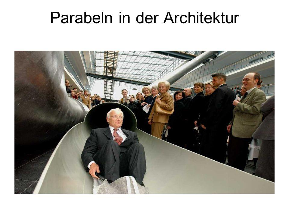 Parabeln in der Architektur