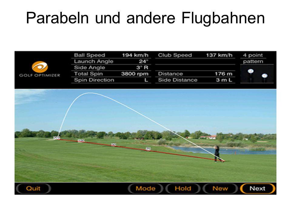 Parabeln und andere Flugbahnen