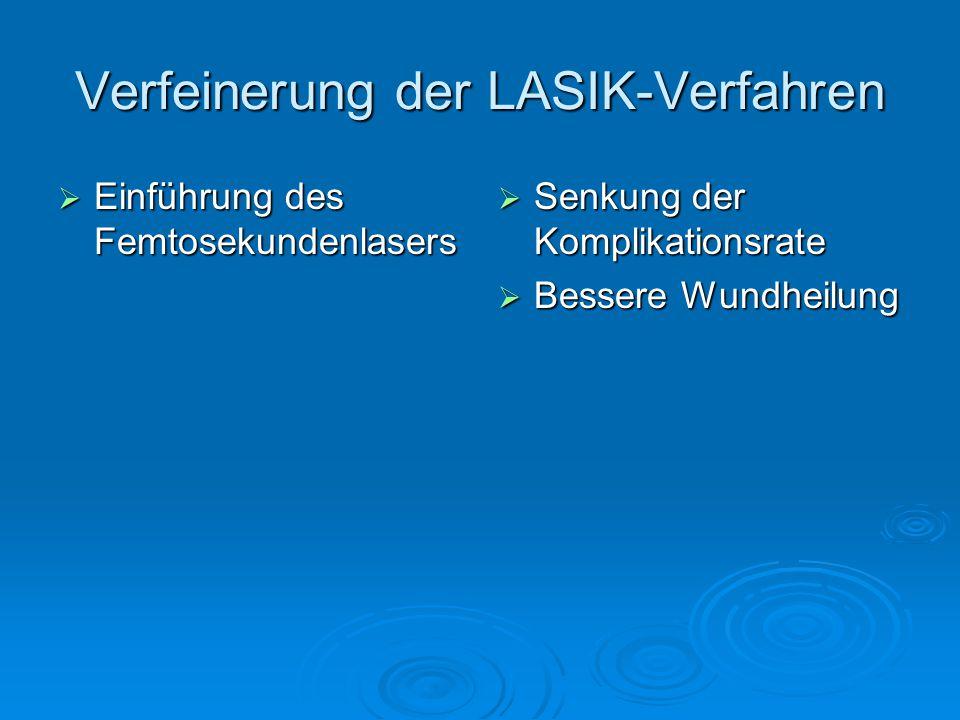 Verfeinerung der LASIK-Verfahren Senkung der Komplikationsrate Senkung der Komplikationsrate Bessere Wundheilung Bessere Wundheilung Einführung des Fe