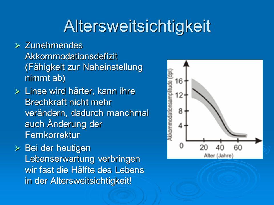 Altersweitsichtigkeit Zunehmendes Akkommodationsdefizit (Fähigkeit zur Naheinstellung nimmt ab) Zunehmendes Akkommodationsdefizit (Fähigkeit zur Nahei