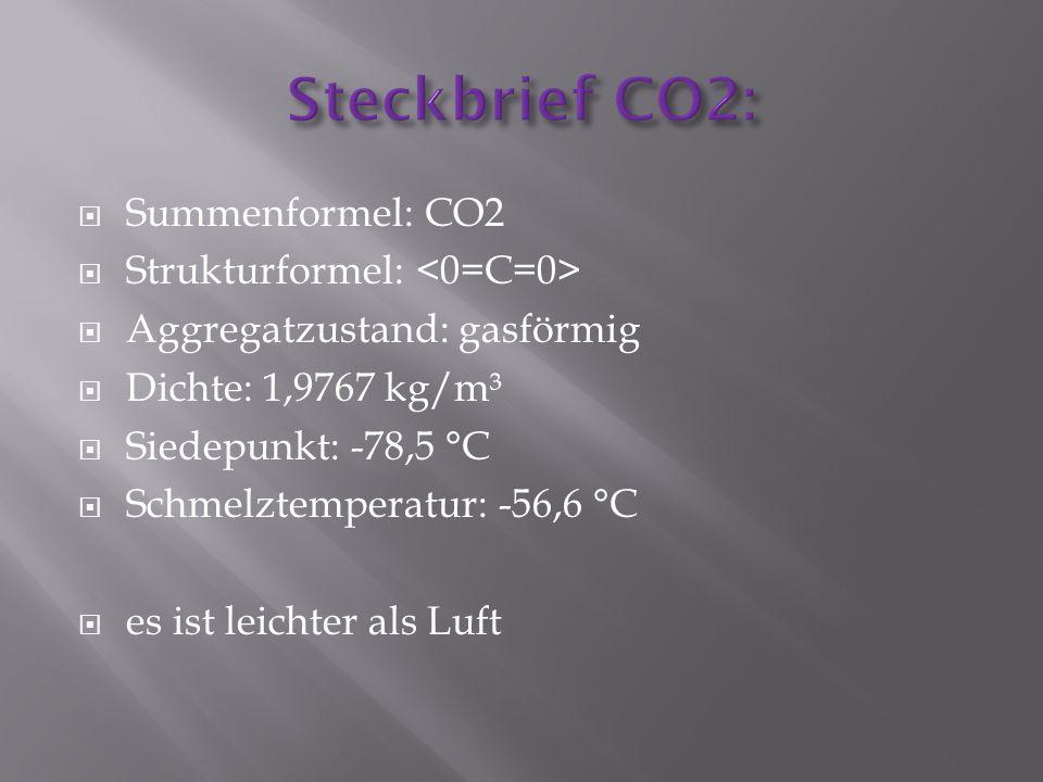 Summenformel: CO2 Strukturformel: Aggregatzustand: gasförmig Dichte: 1,9767 kg/m³ Siedepunkt: -78,5 °C Schmelztemperatur: -56,6 °C es ist leichter als