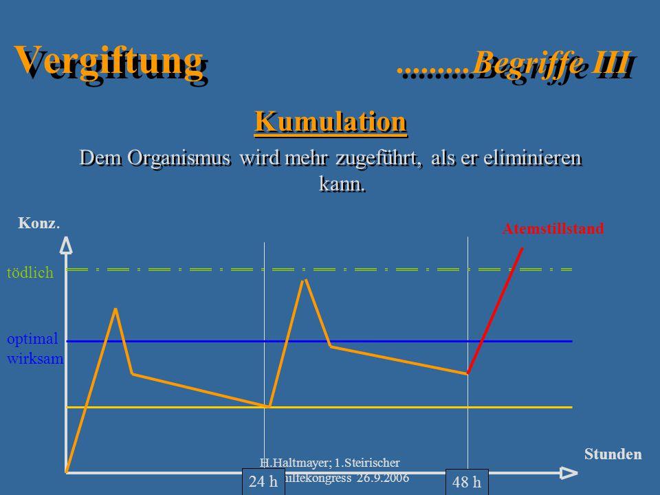 H.Haltmayer; 1.Steirischer Suchthilfekongress 26.9.2006 18 Vergiftung.........Begriffe III Kumulation Dem Organismus wird mehr zugeführt, als er elimi