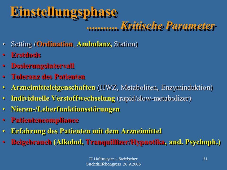 H.Haltmayer; 1.Steirischer Suchthilfekongress 26.9.2006 31 Einstellungsphase........... Kritische Parameter Setting (Ordination, Ambulanz, Station) Er