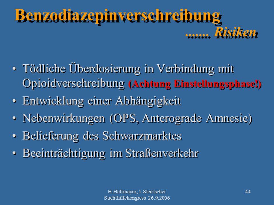 H.Haltmayer; 1.Steirischer Suchthilfekongress 26.9.2006 44 Benzodiazepinverschreibung....... Risiken Tödliche Überdosierung in Verbindung mit Opioidve