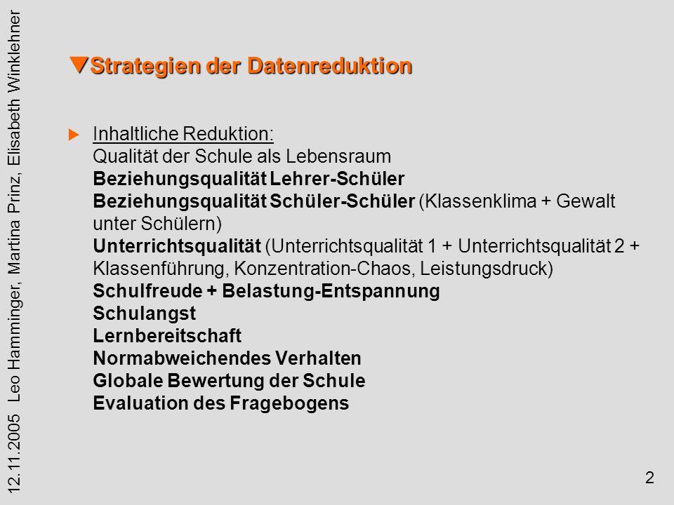 3 12.11.2005 Leo Hamminger, Martina Prinz, Elisabeth Winklehner Instrumente Schule Bewusst Instrumente Schule Bewusst Beziehungsqualität Schüler – Schüler: