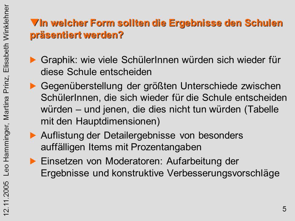 6 12.11.2005 Leo Hamminger, Martina Prinz, Elisabeth Winklehner Welche Vergleichsdaten sollen Schule erhalten.