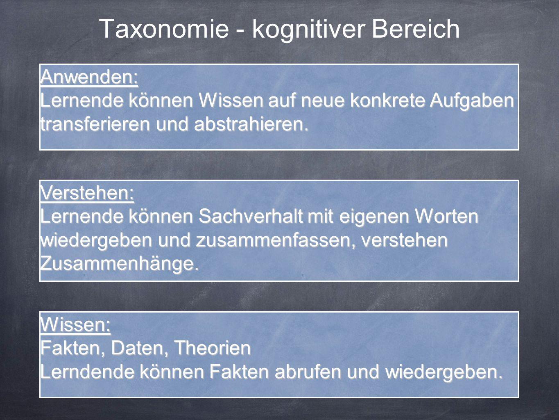 Taxonomie - kognitiver Bereich Wissen: Fakten, Daten, Theorien Lerndende können Fakten abrufen und wiedergeben. Verstehen: Lernende können Sachverhalt