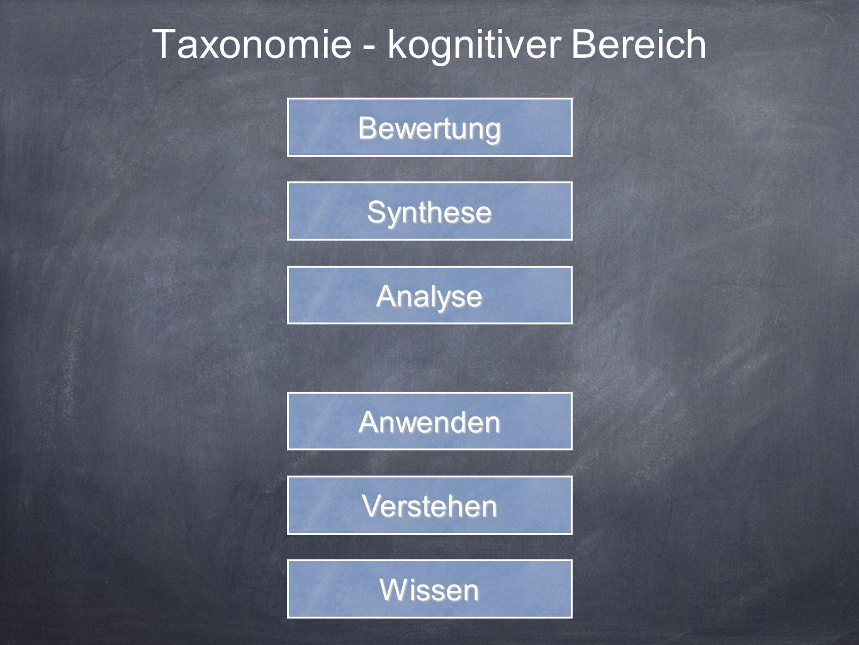 Taxonomie - kognitiver Bereich Wissen Verstehen Anwenden Analyse Synthese Bewertung
