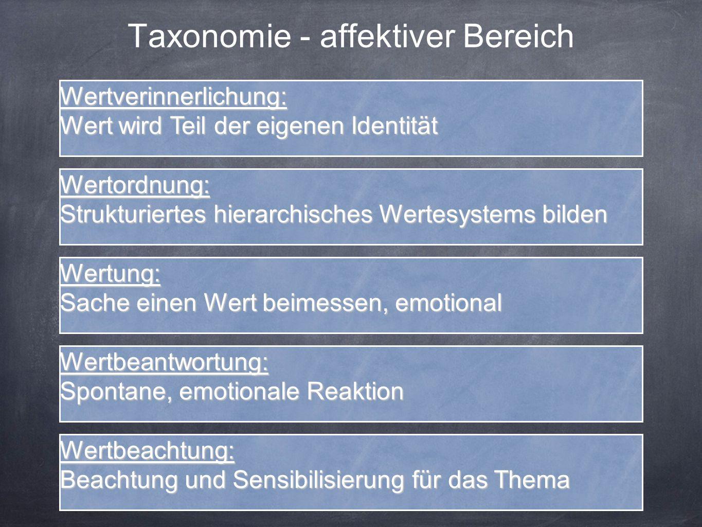 Taxonomie - affektiver Bereich Wertbeachtung: Beachtung und Sensibilisierung für das Thema Wertbeantwortung: Spontane, emotionale Reaktion Wertung: Sa