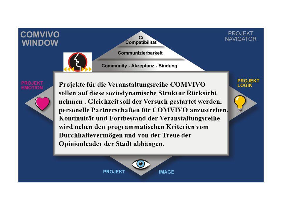 Projekte für die Veranstaltungsreihe COMVIVO sollen auf diese soziodynamische Struktur Rücksicht nehmen. Gleichzeit soll der Versuch gestartet werden,