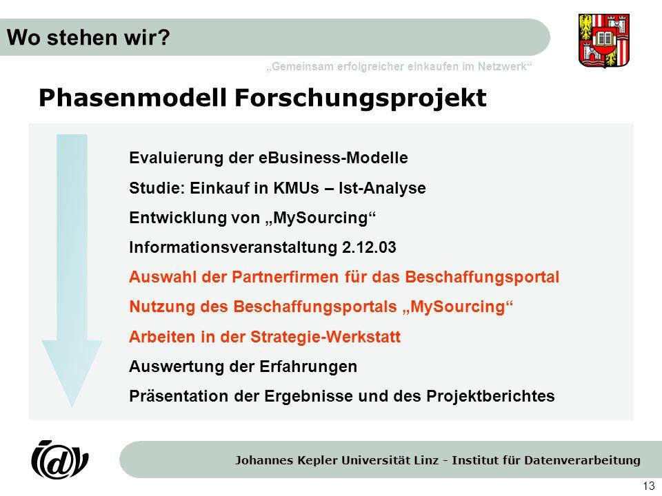 Johannes Kepler Universität Linz - Institut für Datenverarbeitung Gemeinsam erfolgreicher einkaufen im Netzwerk 13 Phasenmodell Forschungsprojekt Wo s