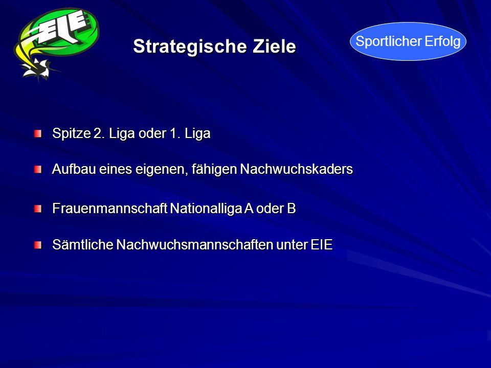 Strategische Ziele Strategische Ziele Spitze 2. Liga oder 1.