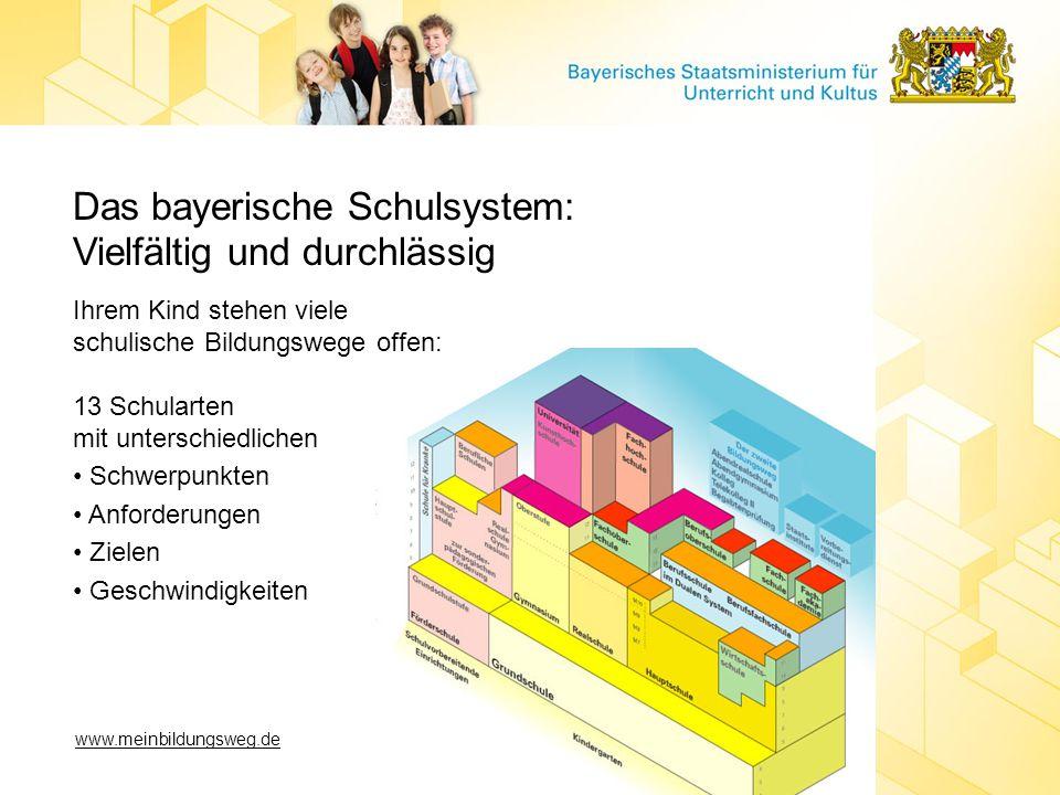 Das bayerische Schulsystem: Vielfältig und durchlässig Ihrem Kind stehen viele schulische Bildungswege offen: 13 Schularten mit unterschiedlichen Schwerpunkten Anforderungen Zielen Geschwindigkeiten www.meinbildungsweg.de