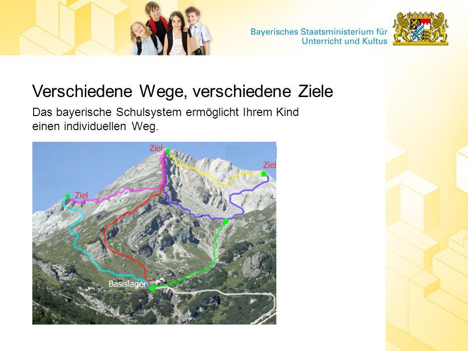 Verschiedene Wege, verschiedene Ziele Das bayerische Schulsystem ermöglicht Ihrem Kind einen individuellen Weg.